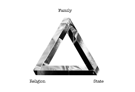 Family, Religion and State